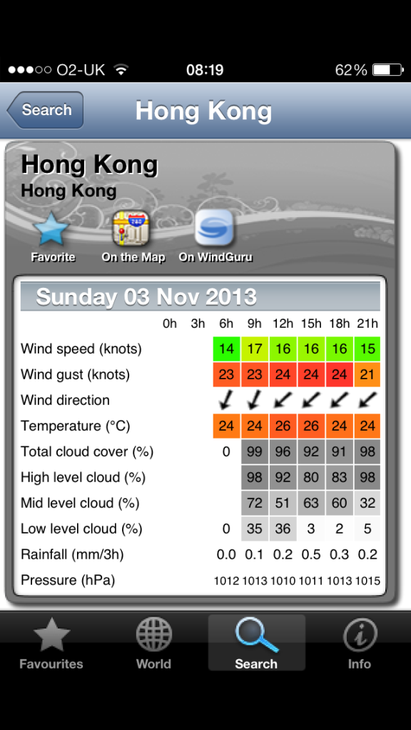 HKweather sunday
