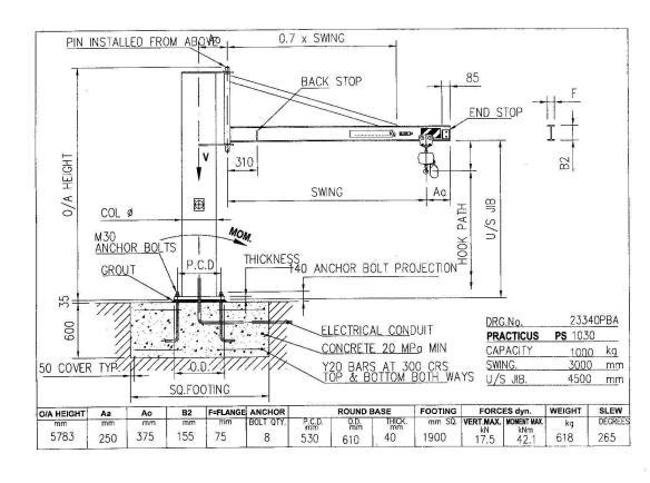 Canberra Crane Spec'n details