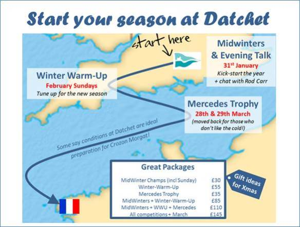 start youtr season at Datchet